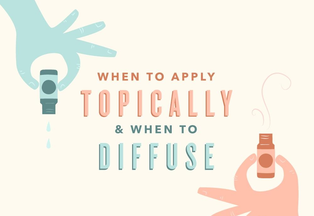 diffusing or applying topically.jpg