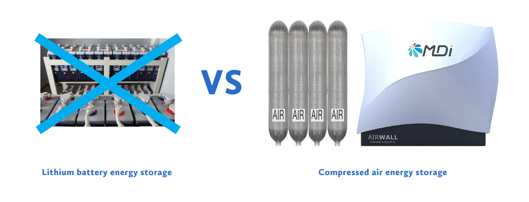 Affordable and Scalable. Compressed air energy storage is less costly financially and environmentally.