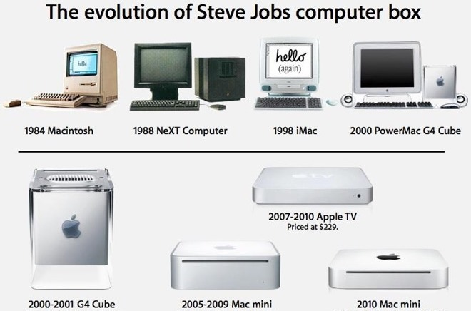 Steve Jobs turned heads with flashy computers, but flash didn't always materialize in commercial success