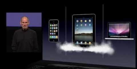 Steve Jobs introduced iPad as a new category, not a replacement for Macs.