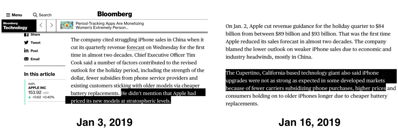 """In two weeks, Bloomberg went from claiming that Apple's letter to investors had refused to acknowledge the impact of iPhone pricing on demand to stating that it cited """"higher prices"""" as a primary reason for lower than expected sales."""