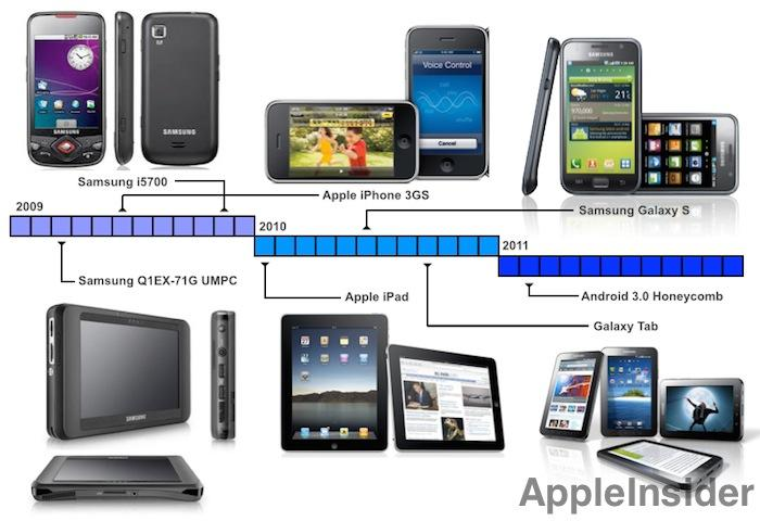Samsung began closely following Apple's designs