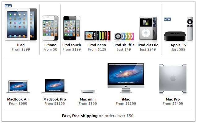 By 2012, Apple's entire product line had shifted to metal-framed glass