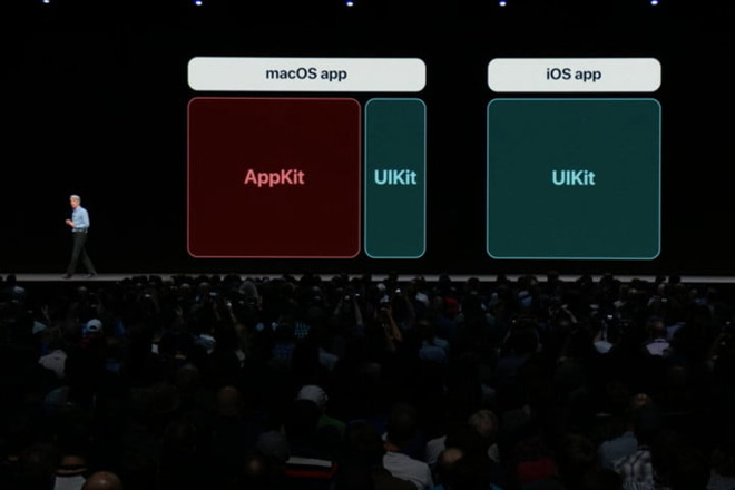 Last year, WWDC presented work to host UIKit apps on Macs