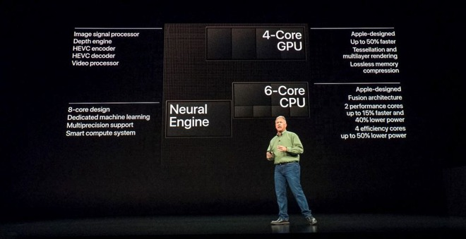 Apple's A12 Bionic is more than a processor