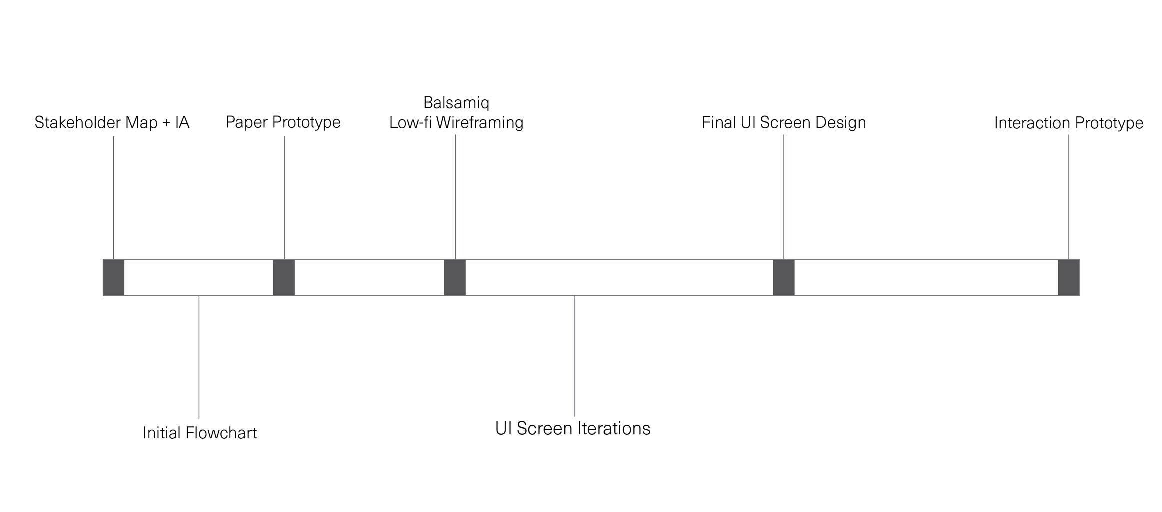 Intern+Process-01.jpg