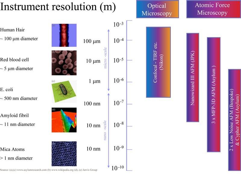 researchinstrumentresolution.jpg