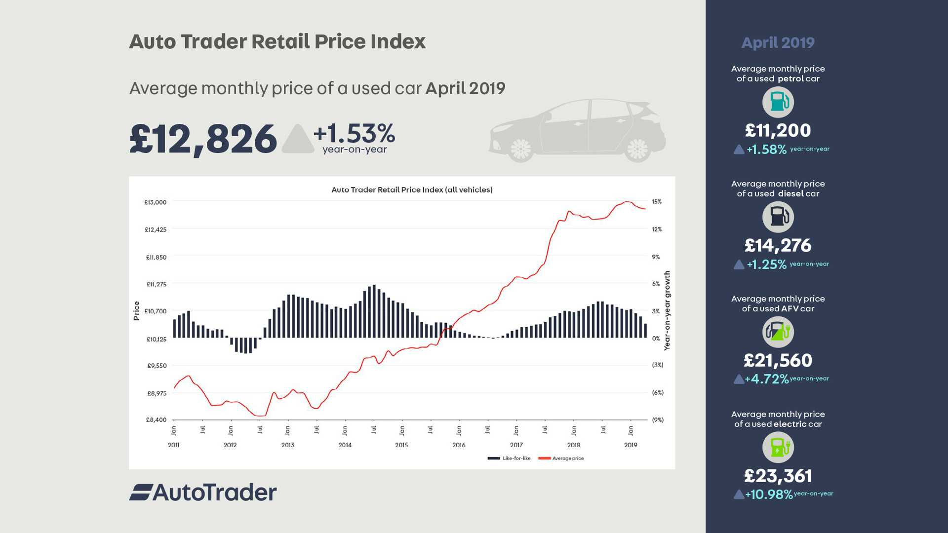 auto-trader-retail-price-index-april-2019.jpg