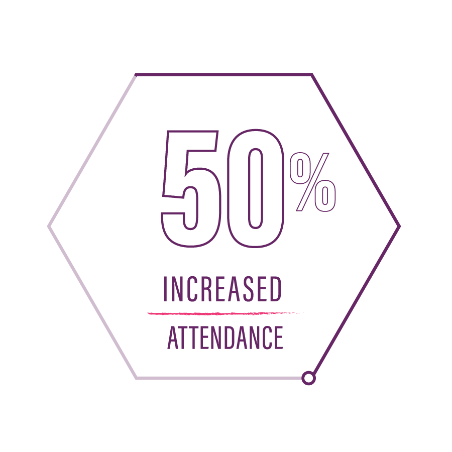 50%-Attendance.png