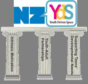 YDS_Pillars.png