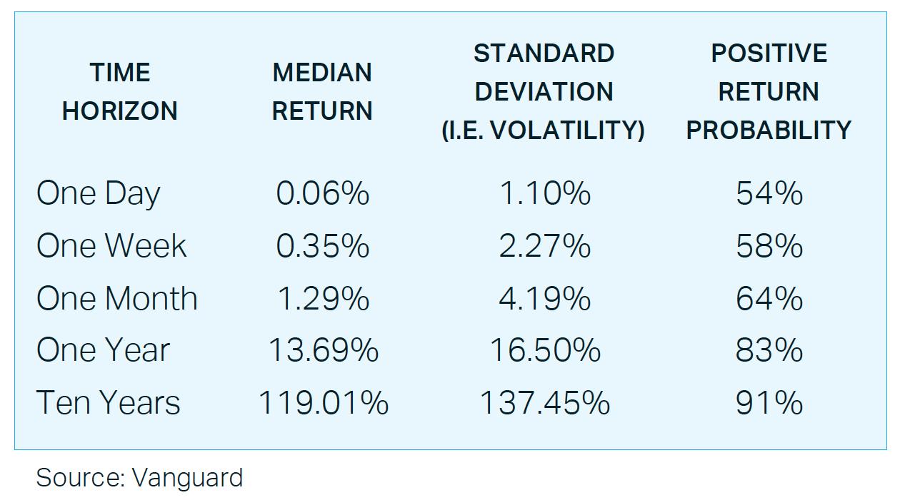 Volitility chart.png