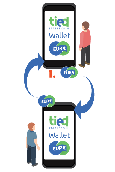 how-it-works-v5-1-euro.png