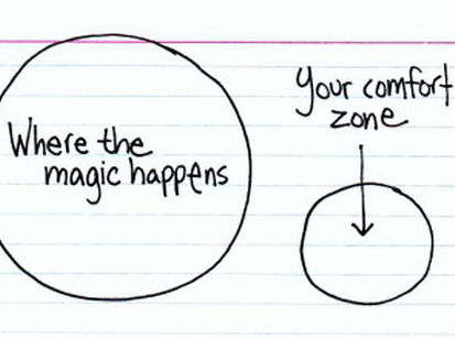 """""""Move out of your comfort zone. You can only grow if you are willing to feel awkward and uncomfortable when you try something new."""""""