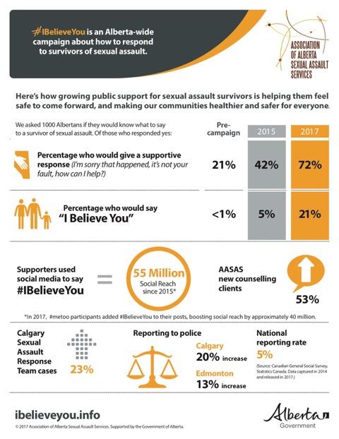 AASAS_Infographic_Nov2017.jpeg