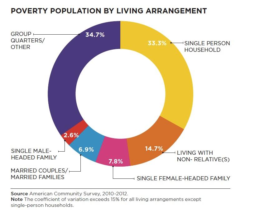 ub poverty.jpg