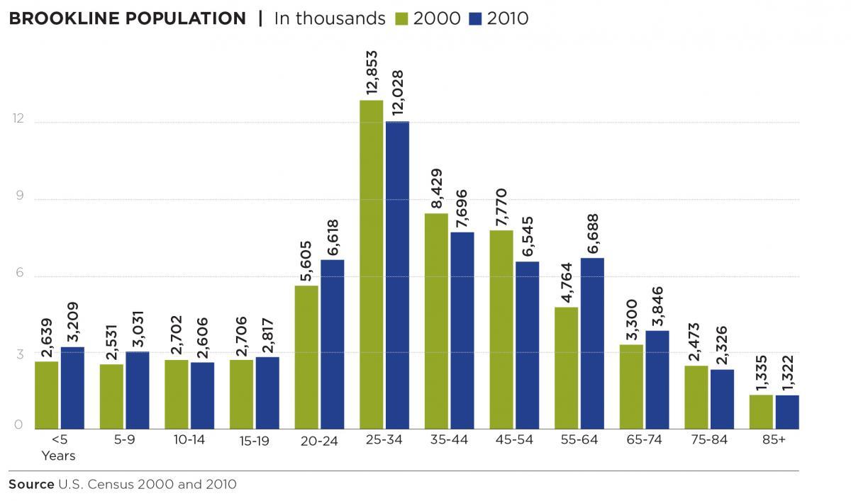 ub population-1.jpg
