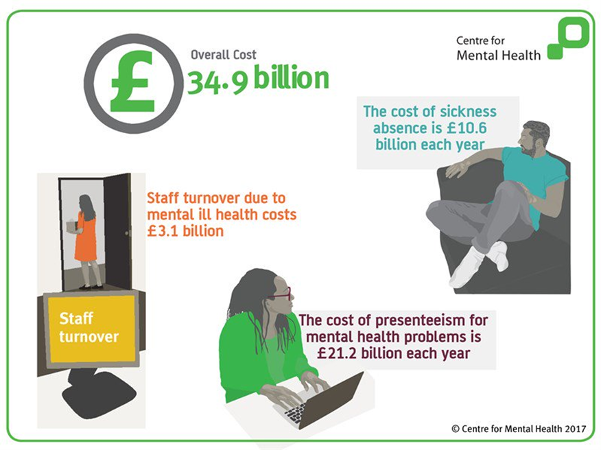 cost of mental health in the workplace.png