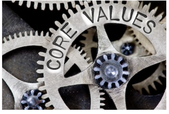 Core Values Exercise