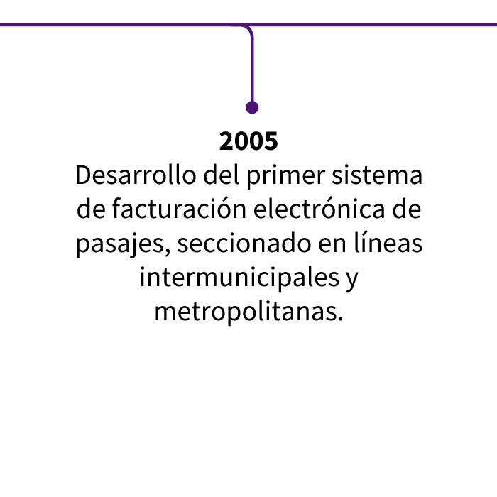 TimeLineESP11.jpg