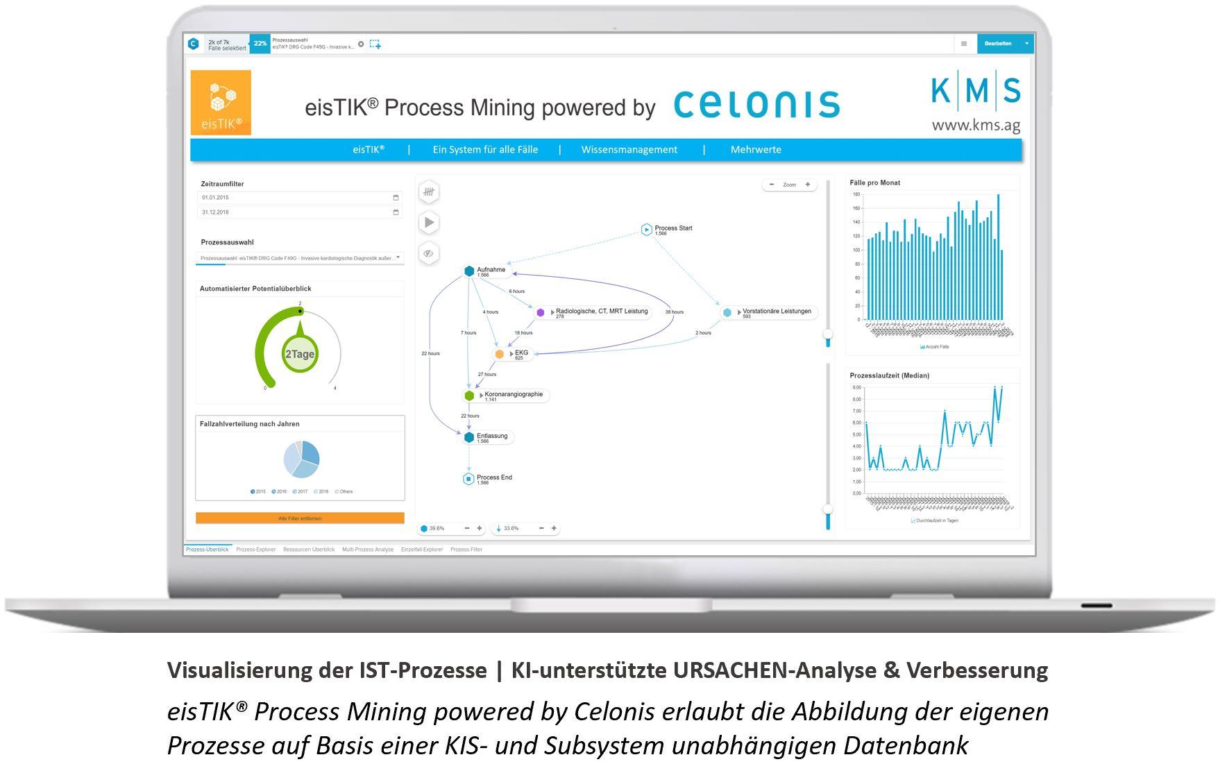 19-08-04_Process_Mining_celonis_KMS.JPG