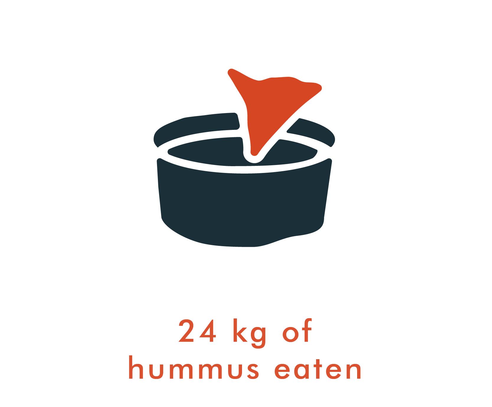hummus-def.png