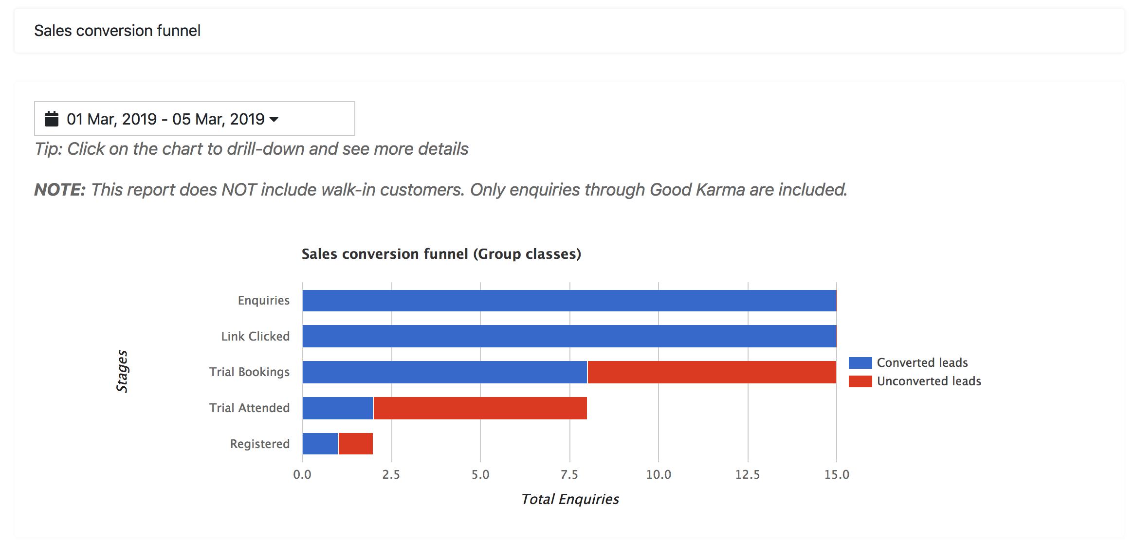 Sales_conversion_funnel___Chaitanya_Wellnes___.png