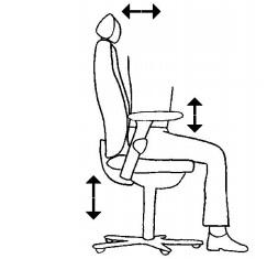 Arbetsstol - Arbetsstolen ska kunna variera arbetspositionen, och ge möjlighet för olika personer att komfortabelt kunna anpassa stolen efter rådande situationer. Stolens säte och rygg bör kunna anpassas oberoende av varandra. Inställningarna bör kunna låsas. Du bör välja en stoltyp som ger dig bra stöd i korsryggen. Armstöd kan ge dig avlastning för armarna, men ska ej vara i vägen så att stolen inte kan komma tillräckligt nära bordet/tangentbordet. Armstöden bör vara breda, kunna anpassas i höjd, och ej ha en hal yta.