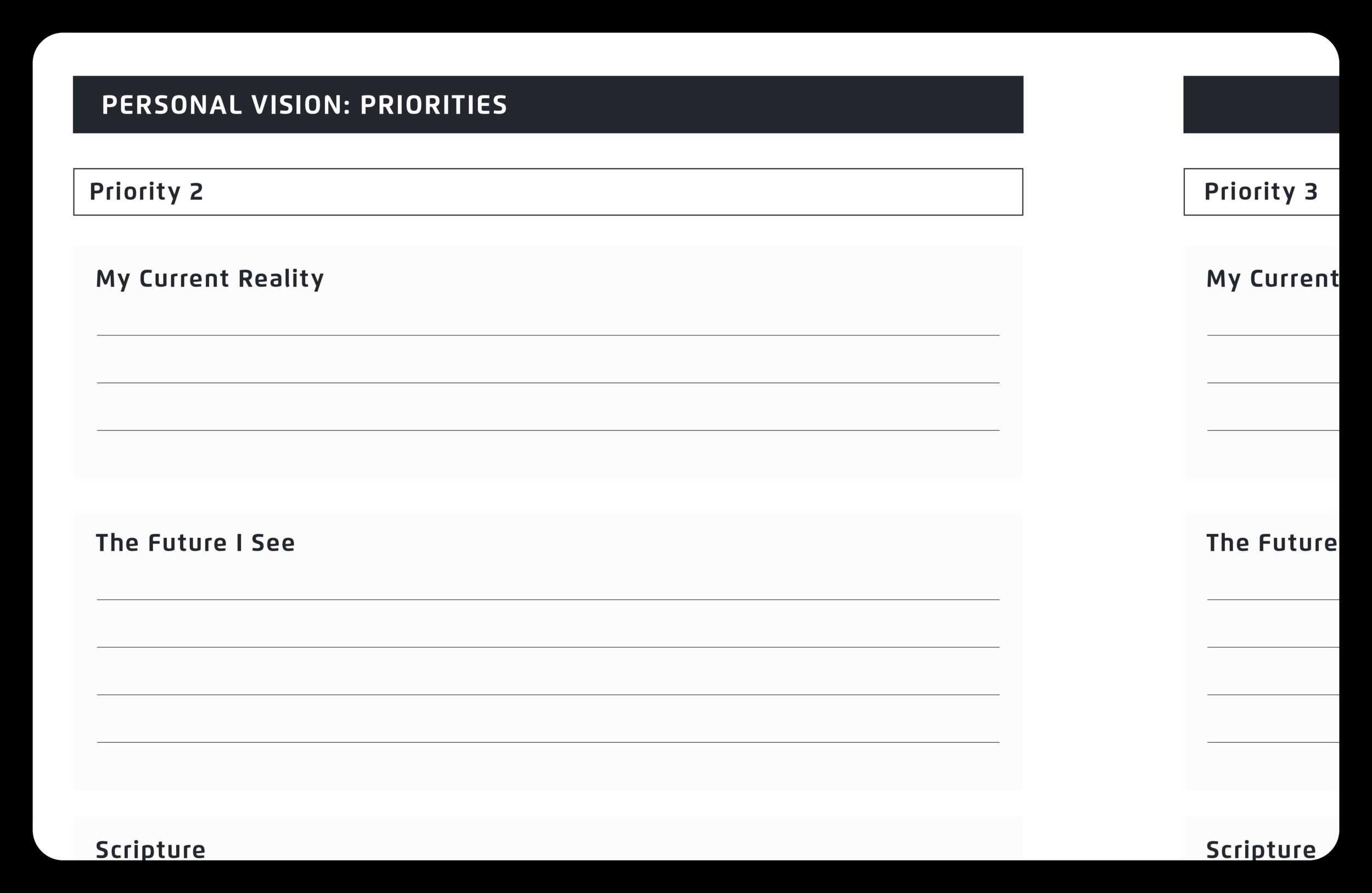 Personal Vision_ Priorities.png