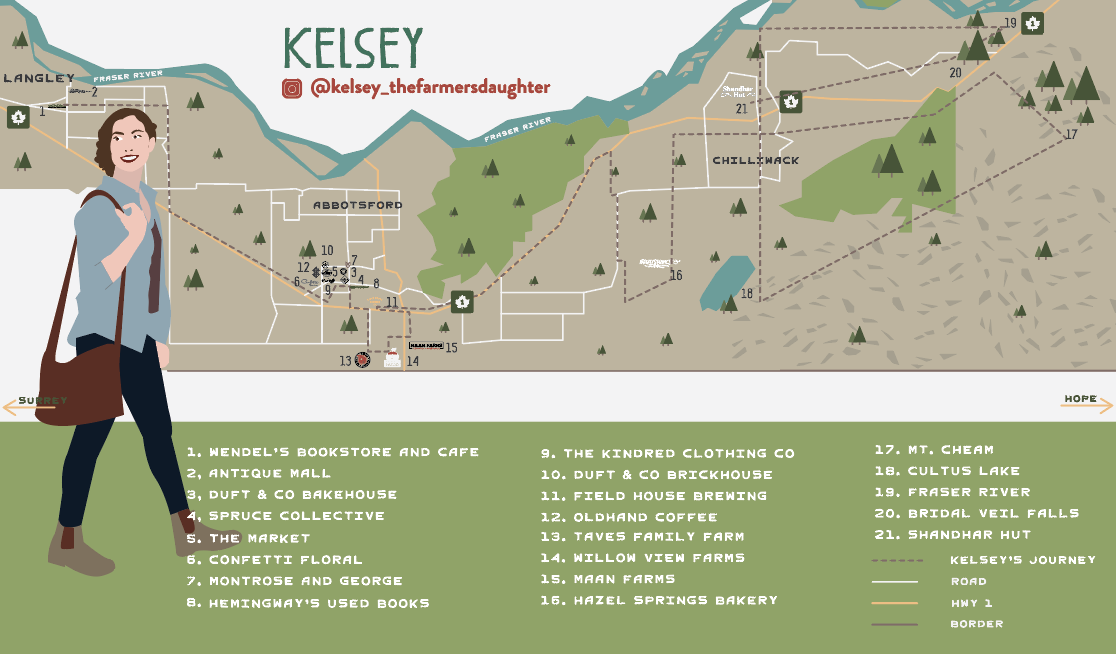 FV_Insider_Itinearies_Kelsey_Map_FINAL.png