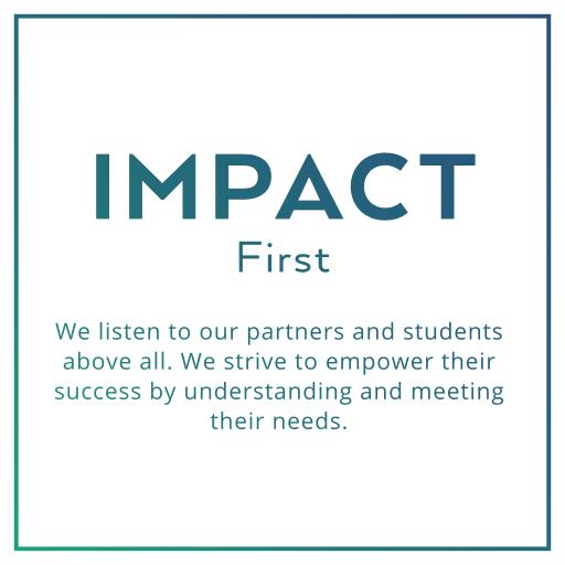 Values Impact