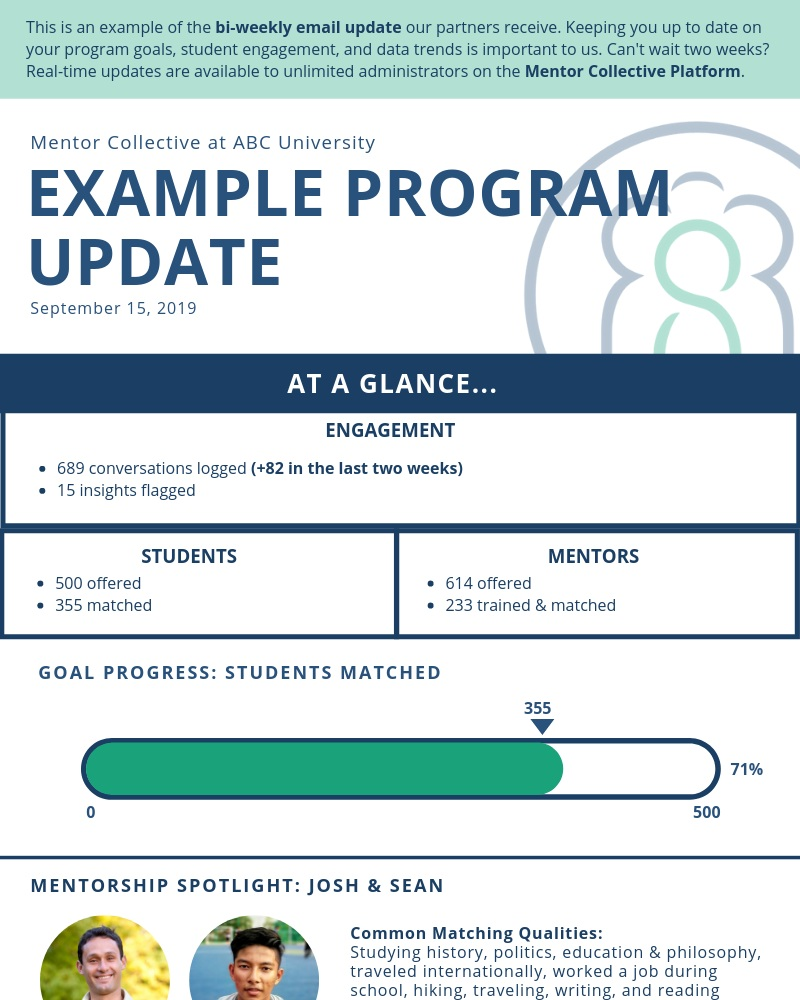 Sample Program Update - An example program update that partners can expect to receive bi-weekly on the most up to date program metrics.