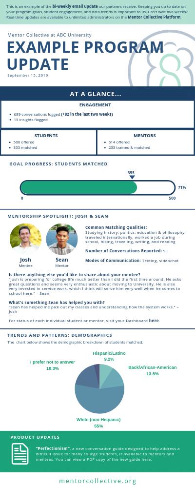 Mentorship Program Update.png