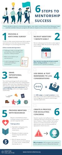 Mentorship Checklist.png