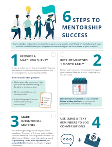 6 Steps to Mentorship Success - [Infographic]