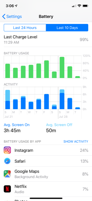 "My phone usage this past week. (Might delete later…) - To check your phone usage, go to Settings and search ""Battery""."