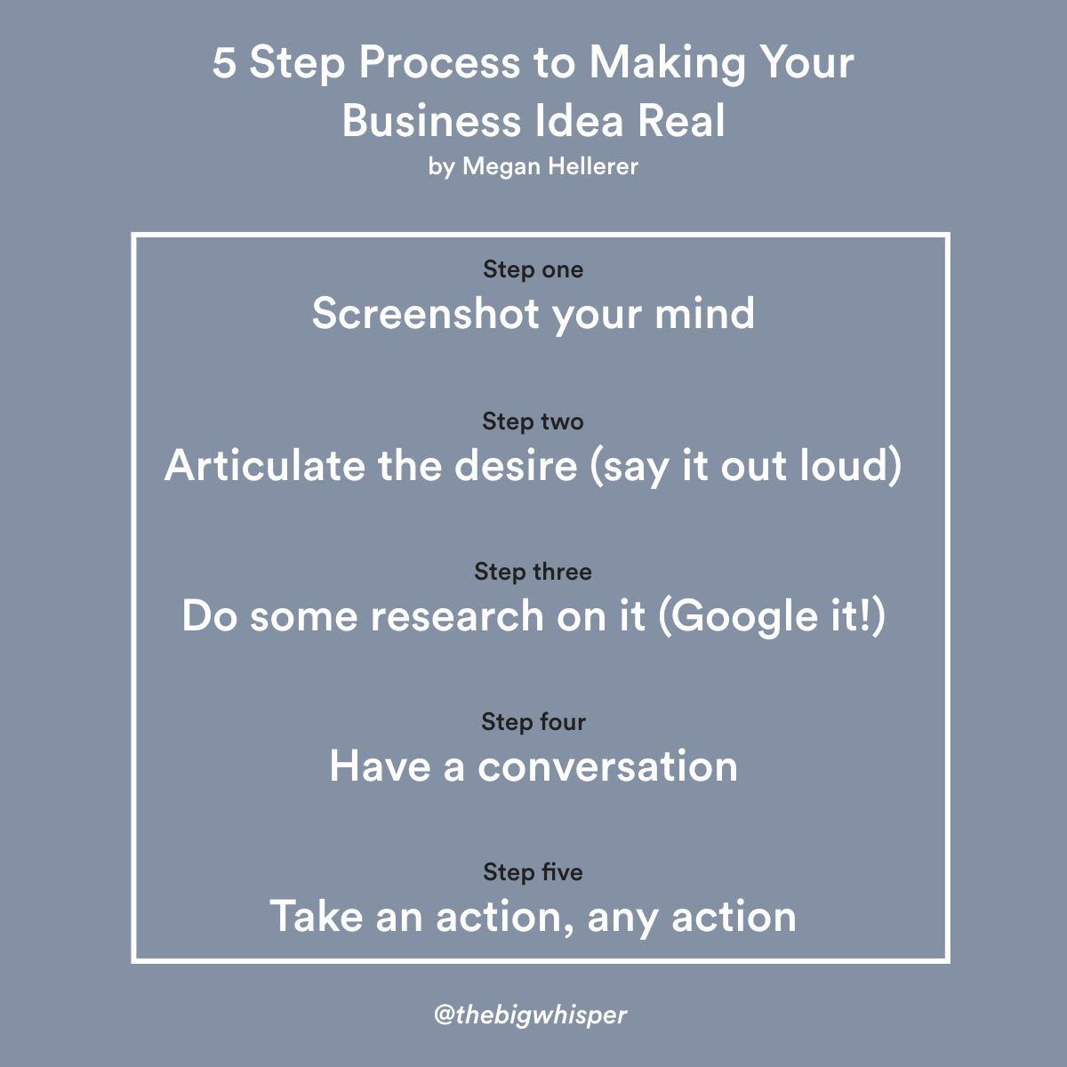 5-step-process-making-business-idea-real.001.jpeg