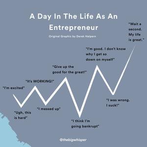 day-in-life-of-entrepreneur.jpg