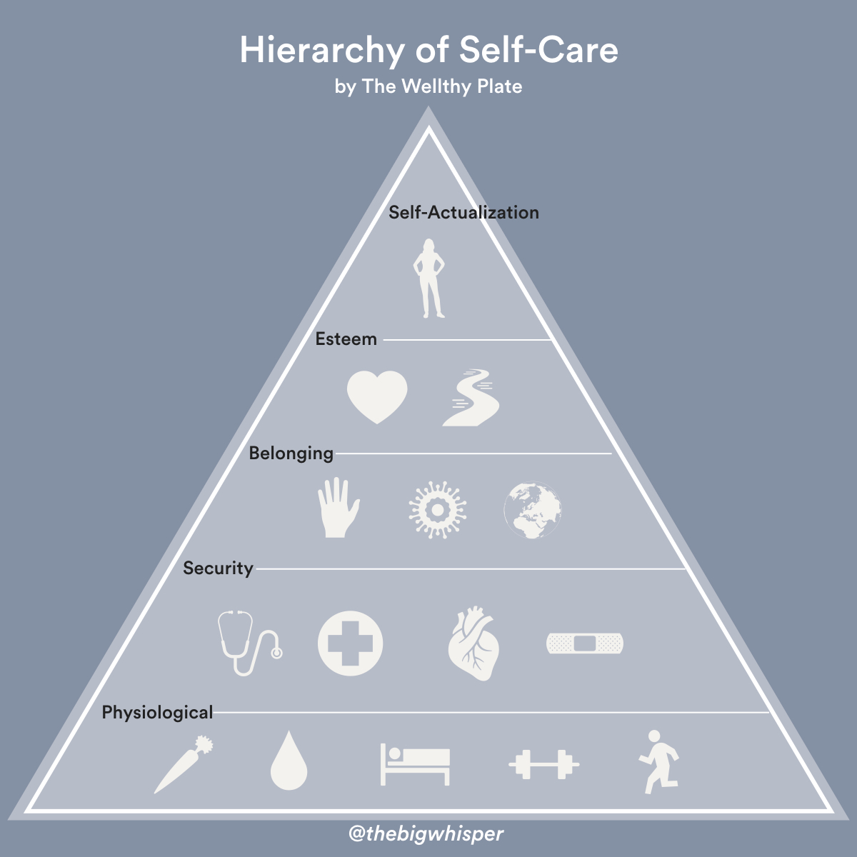 hierarchy-of-selfcare.001.jpeg