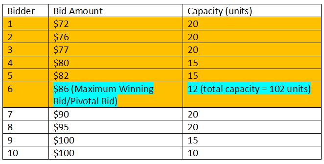 Capacity2.png