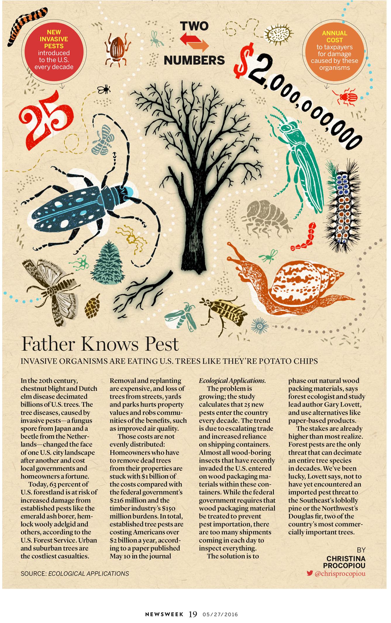 newsweek_pests_web_19.jpg