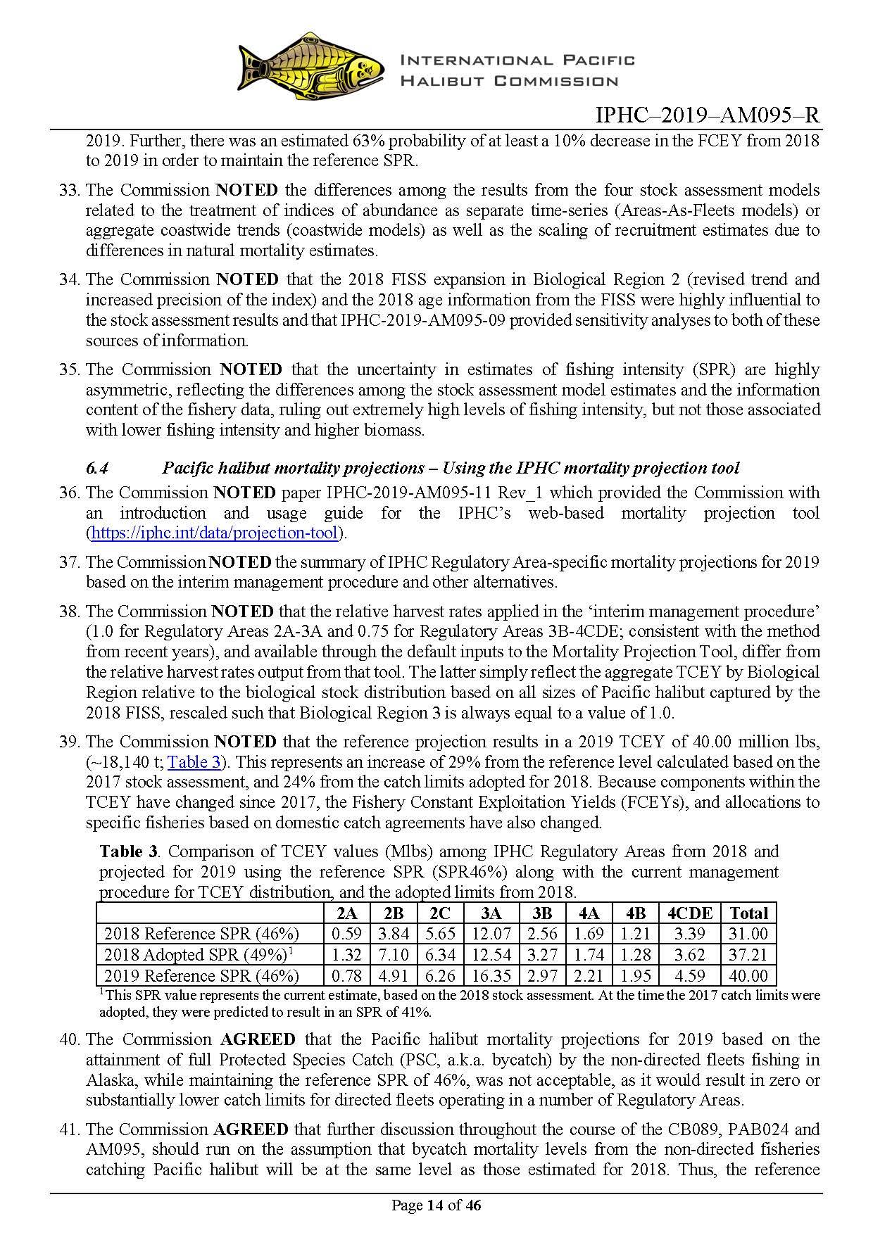 iphc-2019-am095-r_Page_14.jpg