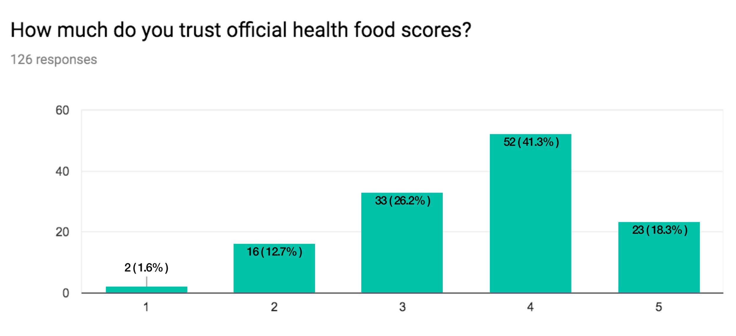 Trustofhealthscores1.png
