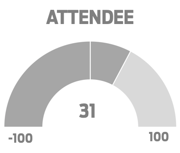 2019-Attendee-NPS.png