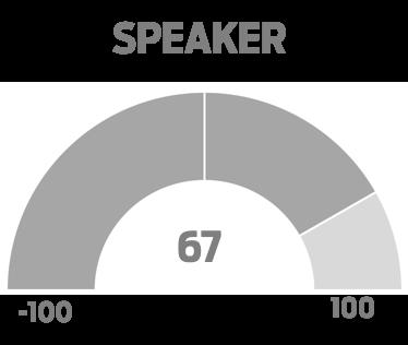 2019-Speaker-NPS.png