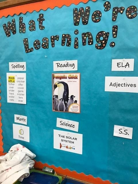 Here is what we are learning in 2nd Grade!