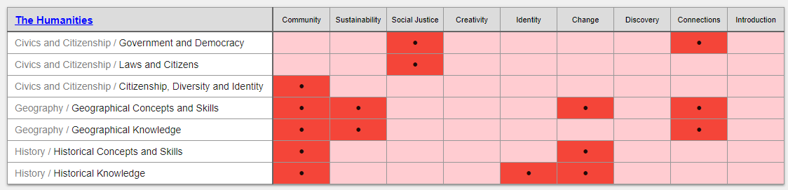 Curriculum Maps.png