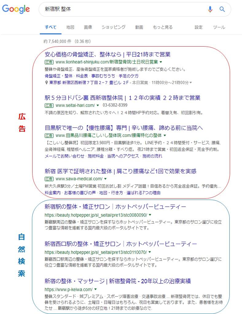 リスティング広告 PPC広告 Yahoo広告 Google広告 整体 整骨 マッサージ