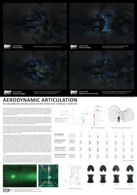 Aerodynamic Articulation
