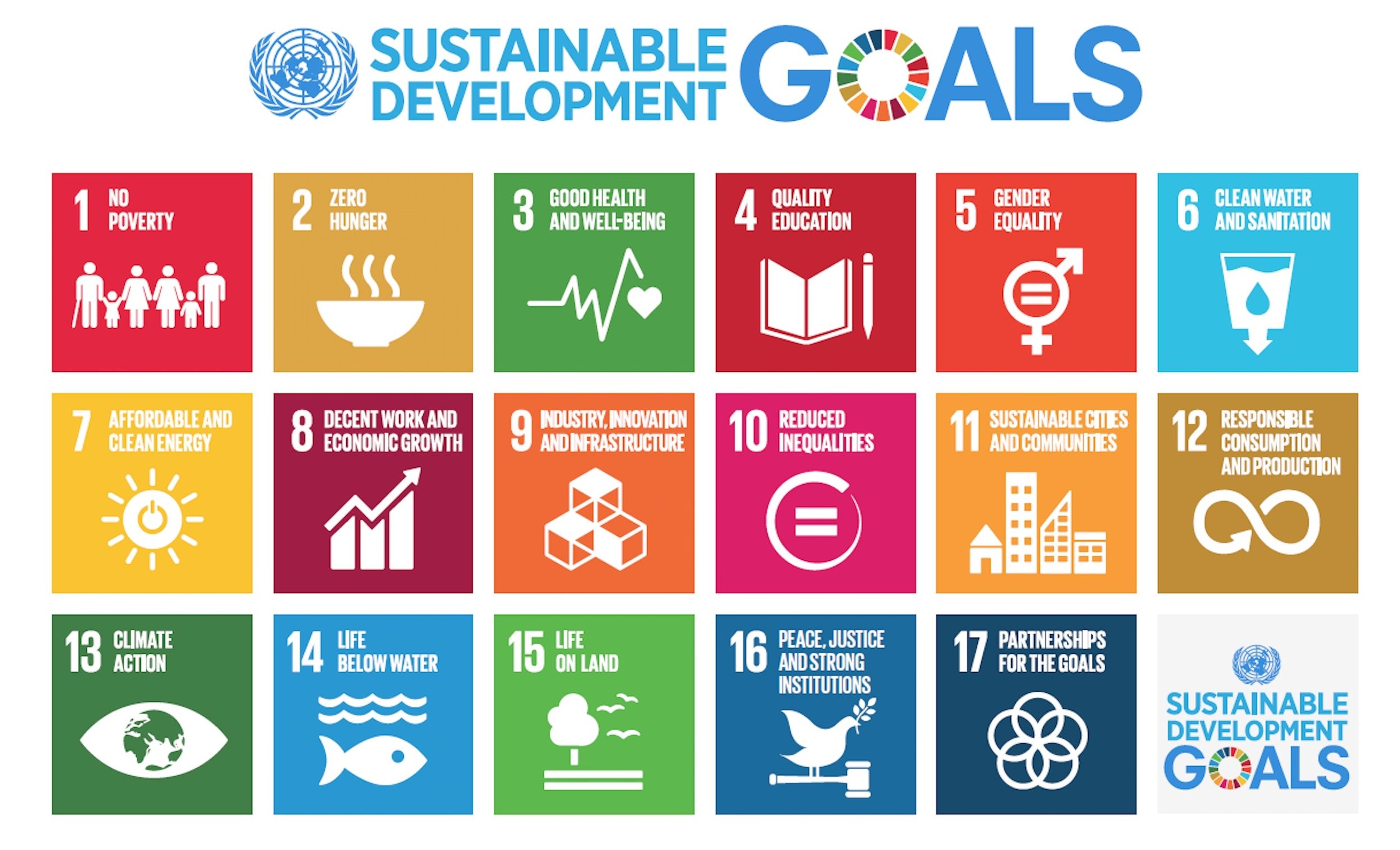 UN의 지속가능한 17가지 발전 목표