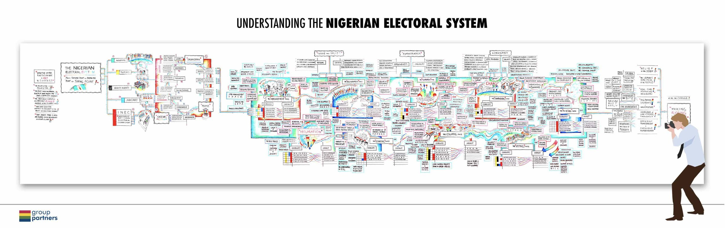 NIGERIAN.jpg